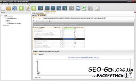 SERP Parser Professional 1.7.0.1469 Beta – парсинг позиций